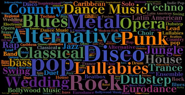 music genre 1